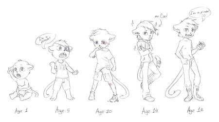 Growing up by KoldanGrey