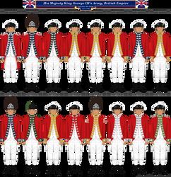 United Kingdom - Am. Revolutionary War Uniforms