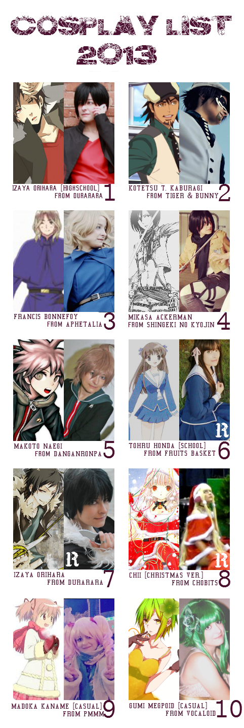 Cosplay list 2013 by Sandrichan