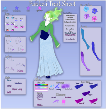 Pakkeli Trait Sheet by Crystalomic