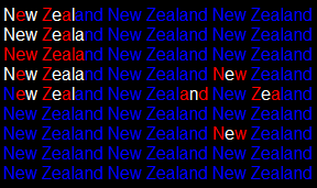 New Zealand mini name flag by ABtheButterfly