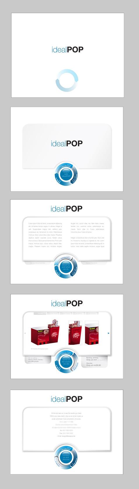 Web Design Client Meetingquestions