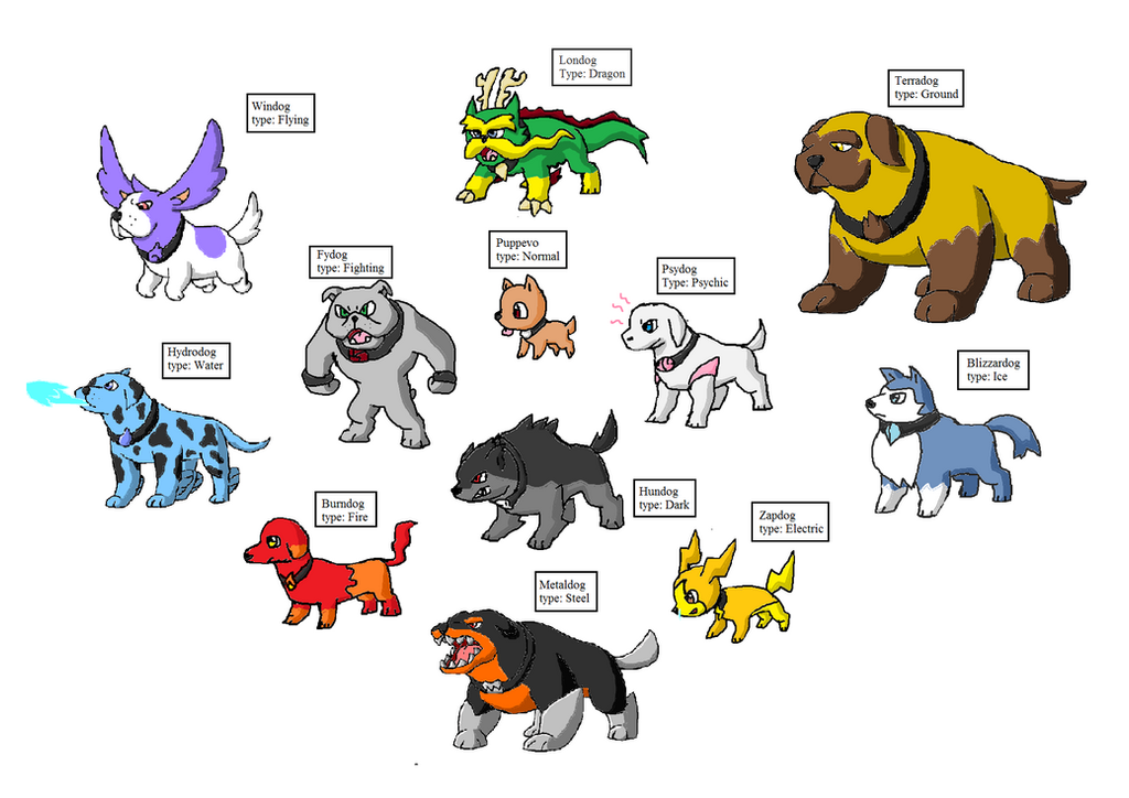 Dog Breed Picture Generator