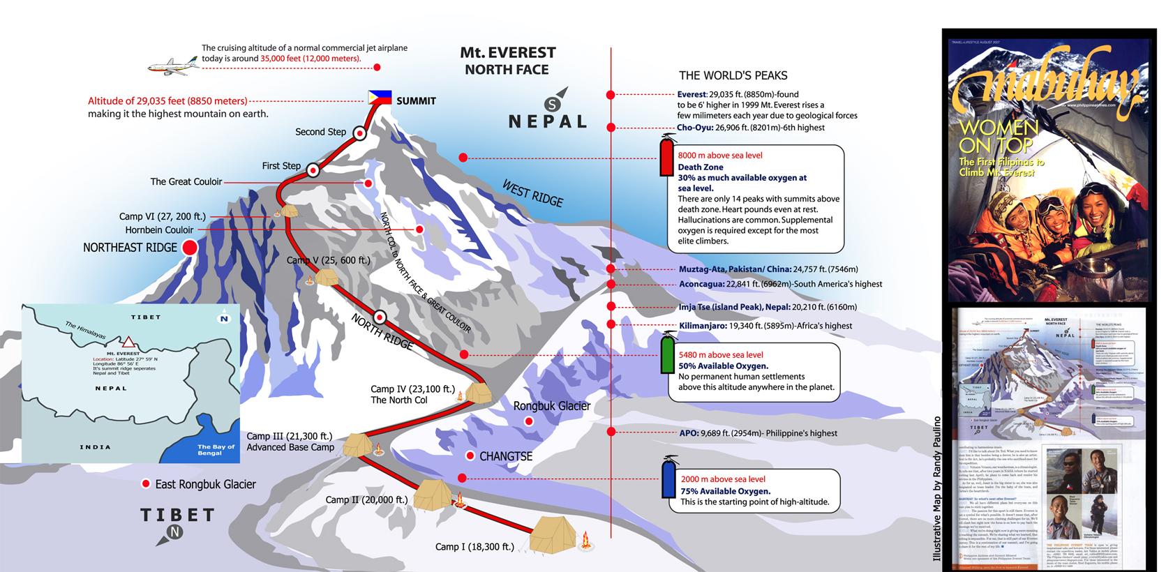 Mt. Everest Illustrative Map by antworksdigital on DeviantArt
