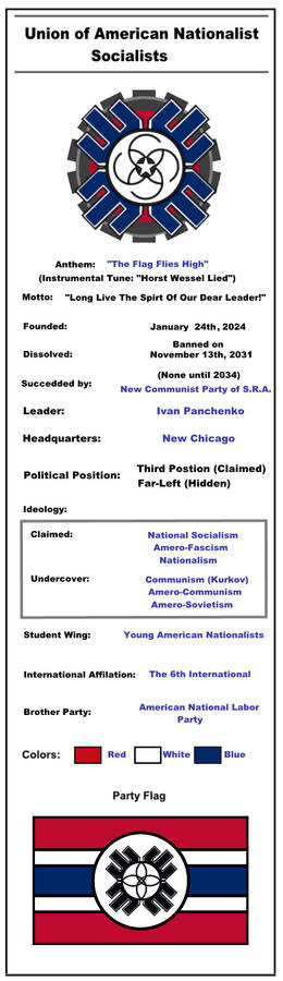 -Fiction- Union of American Nationalist Socialists