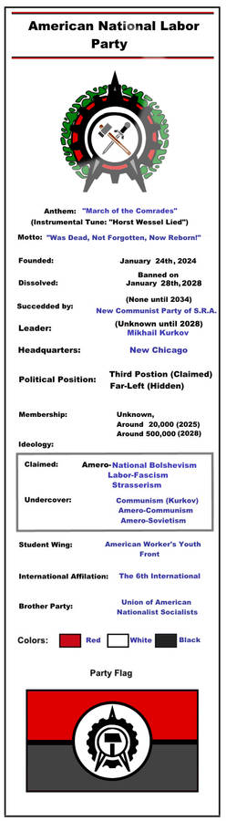 -Fiction- American National Labor Party