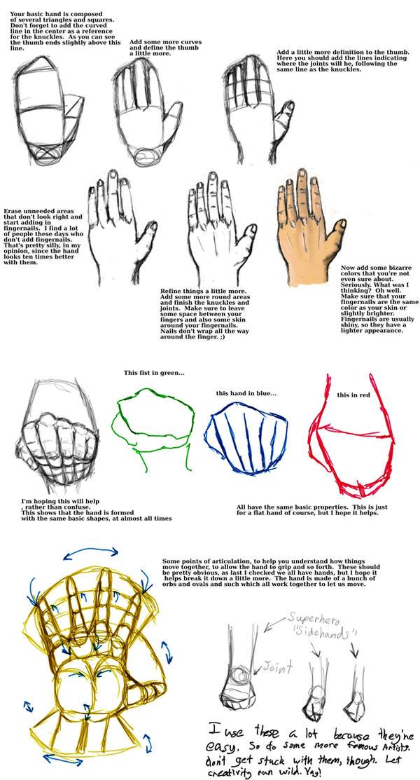 Hand tutorial by Armonis