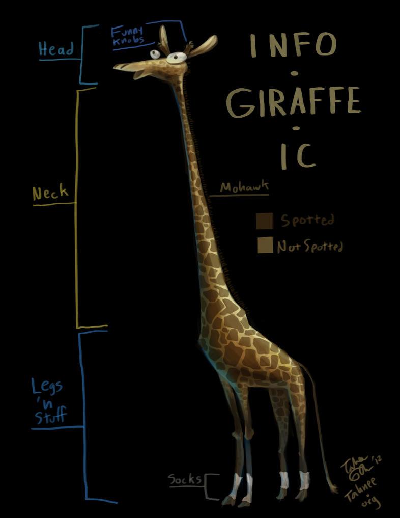 Info-Giraffe-Ic by e-tahn