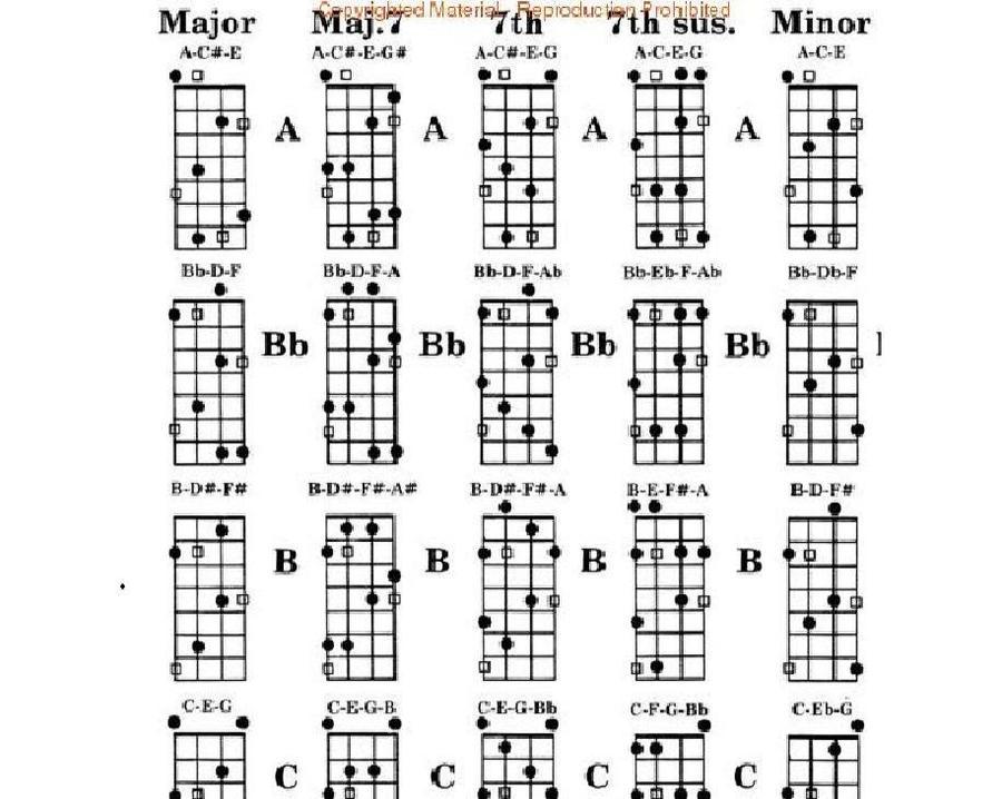 Bass Guitar Notes By Arbiter10123 On Deviantart