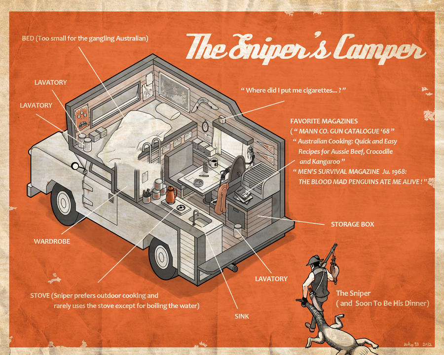 The Sniper's Camper by who93 on DeviantArt
