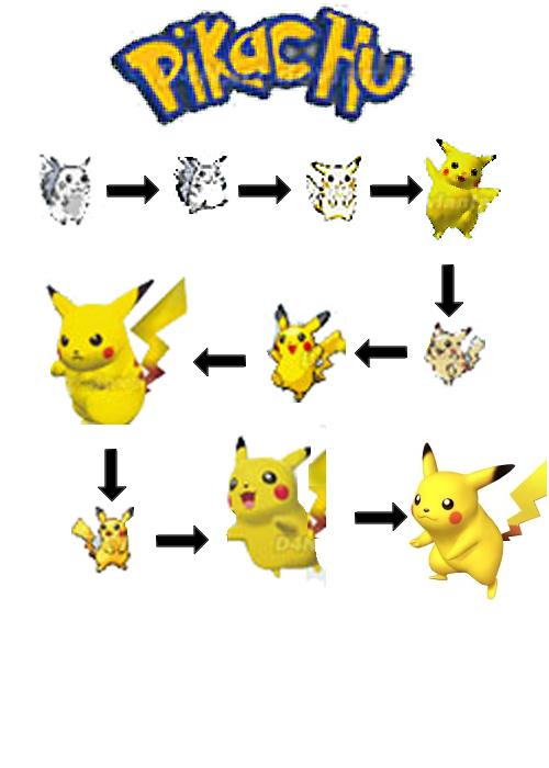 Pikachu evolution level chart