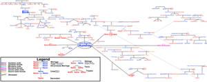 Xanth Family Tree
