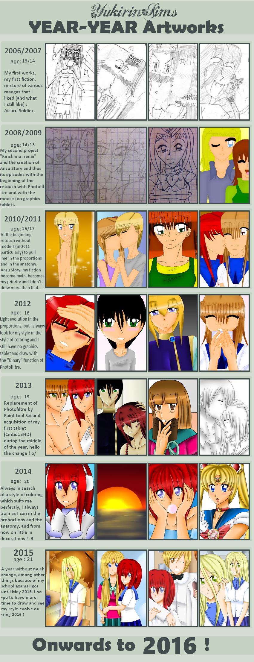 YukirinSims YearYear Artworks