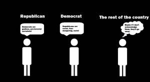 The face of American politics by Aonon