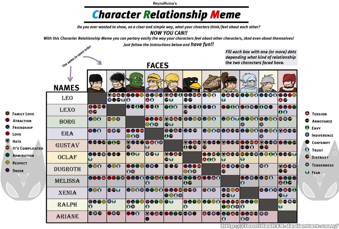 relationship chart template Character Relationship Chart meme by Leonidash15 on DeviantArt