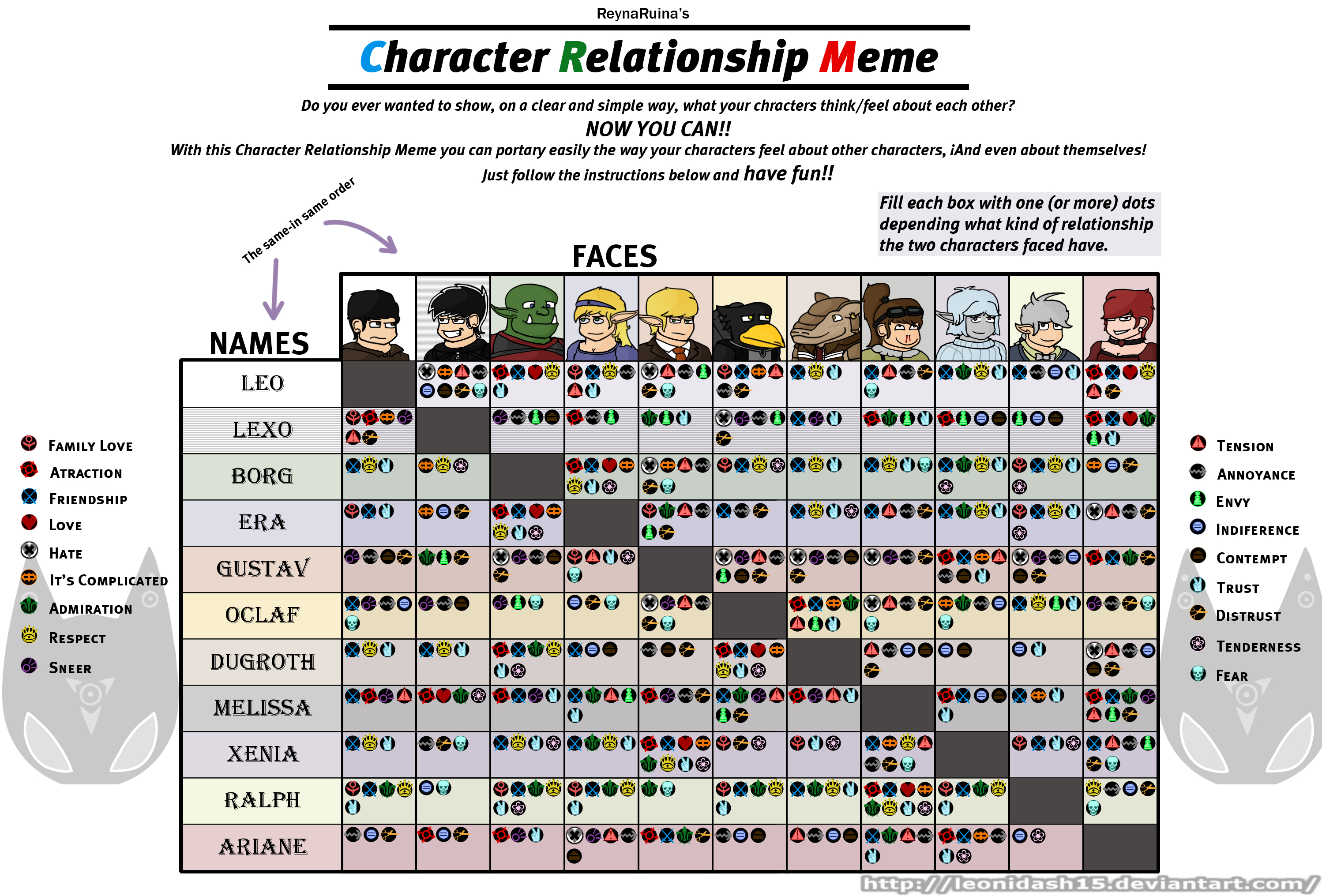 relationship chart template - Ex