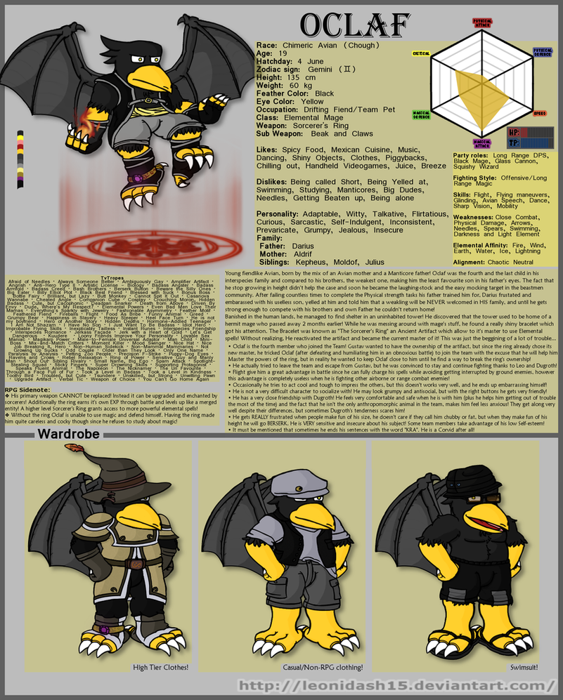 Character Bio - Oclaf by Leonidash15