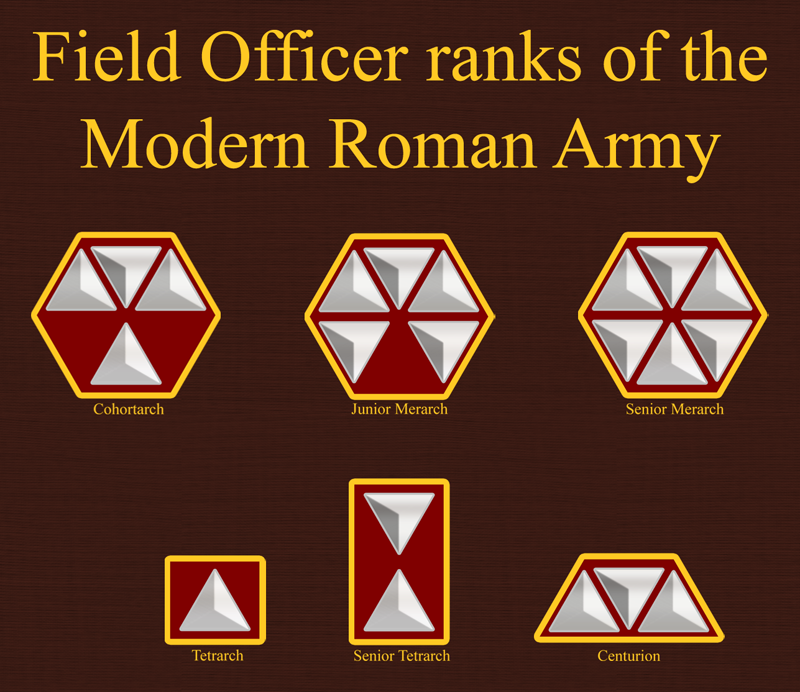 Roman Officer Ranks by 1Wyrmshadow1