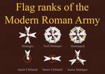 Roman Generals Ranks