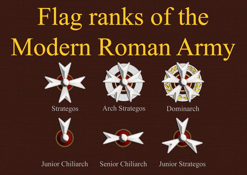 Roman Generals Ranks by 1Wyrmshadow1