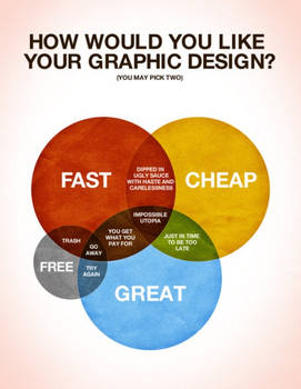 Want a design?