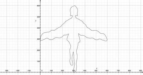 Fi's curve