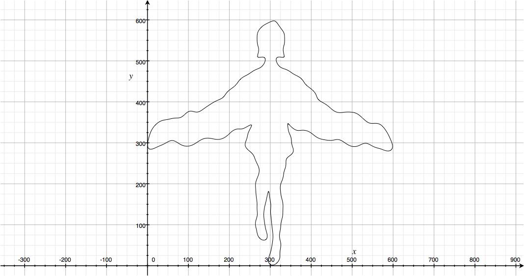 Fi's curve by dekuNukem