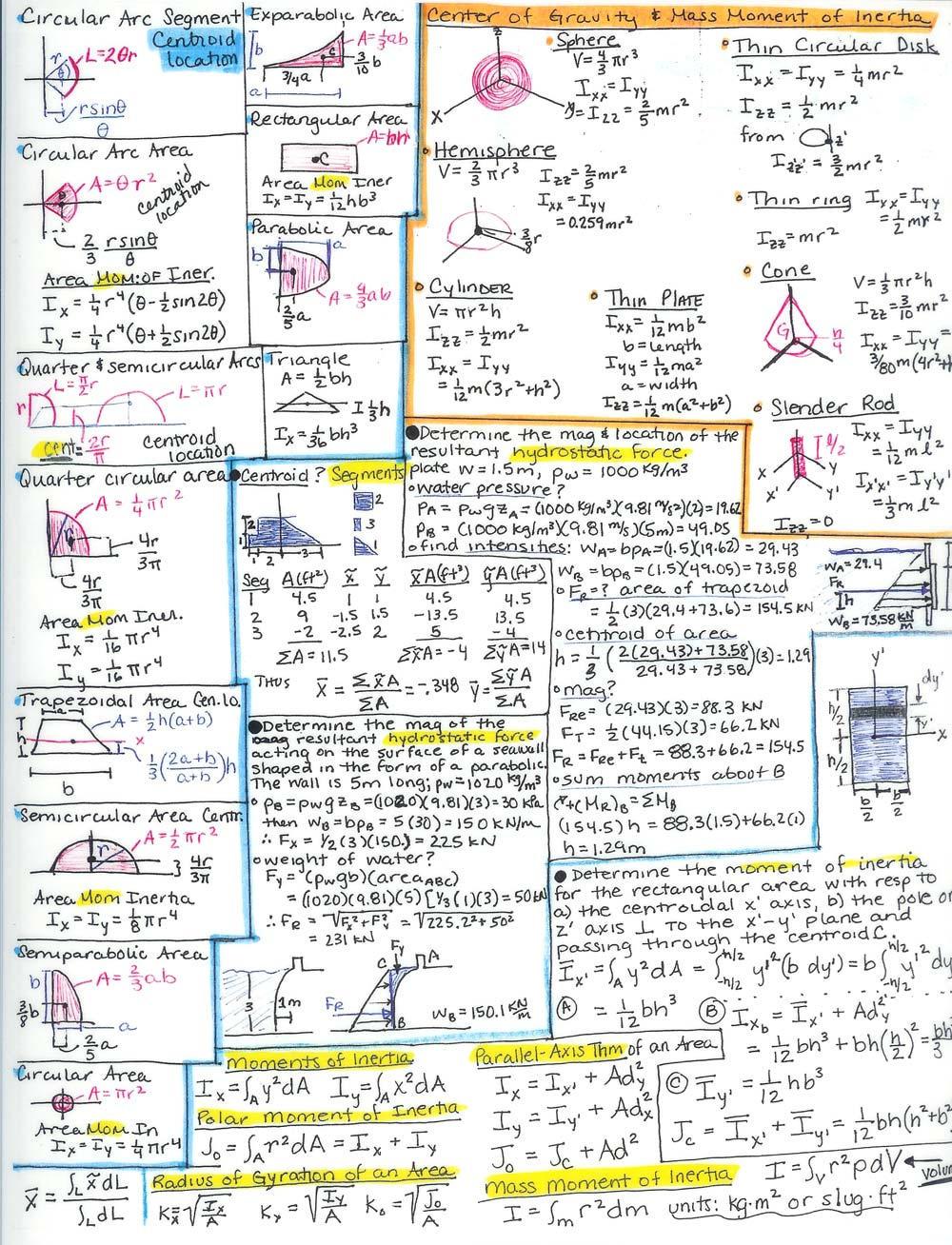 book структура бросковых действий с мячом в художественной гимнастике и методика их совершенствования 8000 руб 0