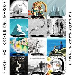 Art Summary 2018 by nakovalnya-artist