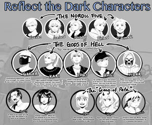 Reflect the Dark Characters Chart
