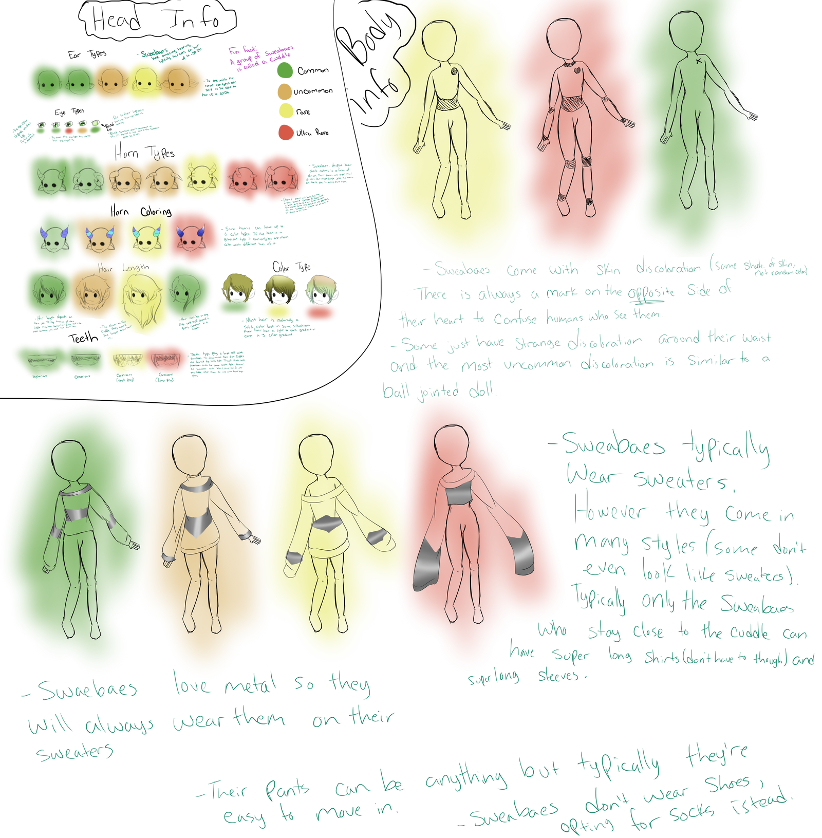 Sweabae Info Sheet Download For Full Size By Saltbae On Deviantart