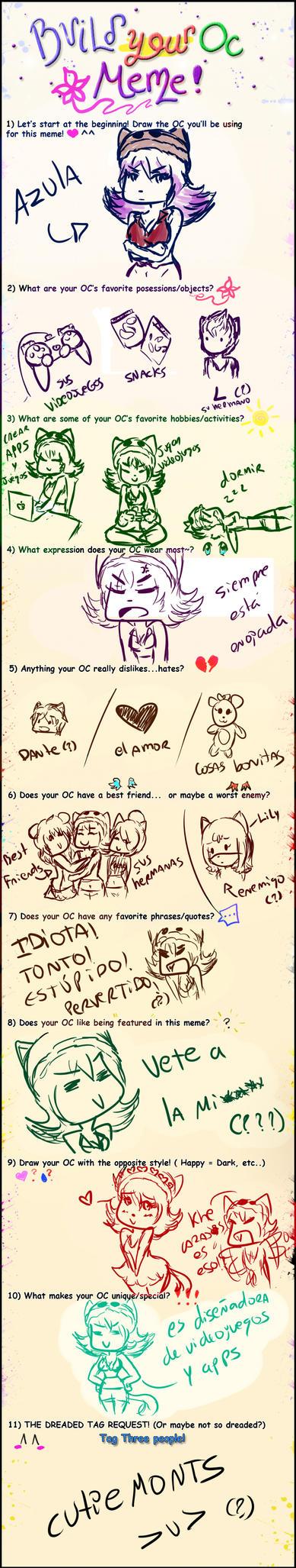build your oc meme .:Azula:. by NanaMariana22