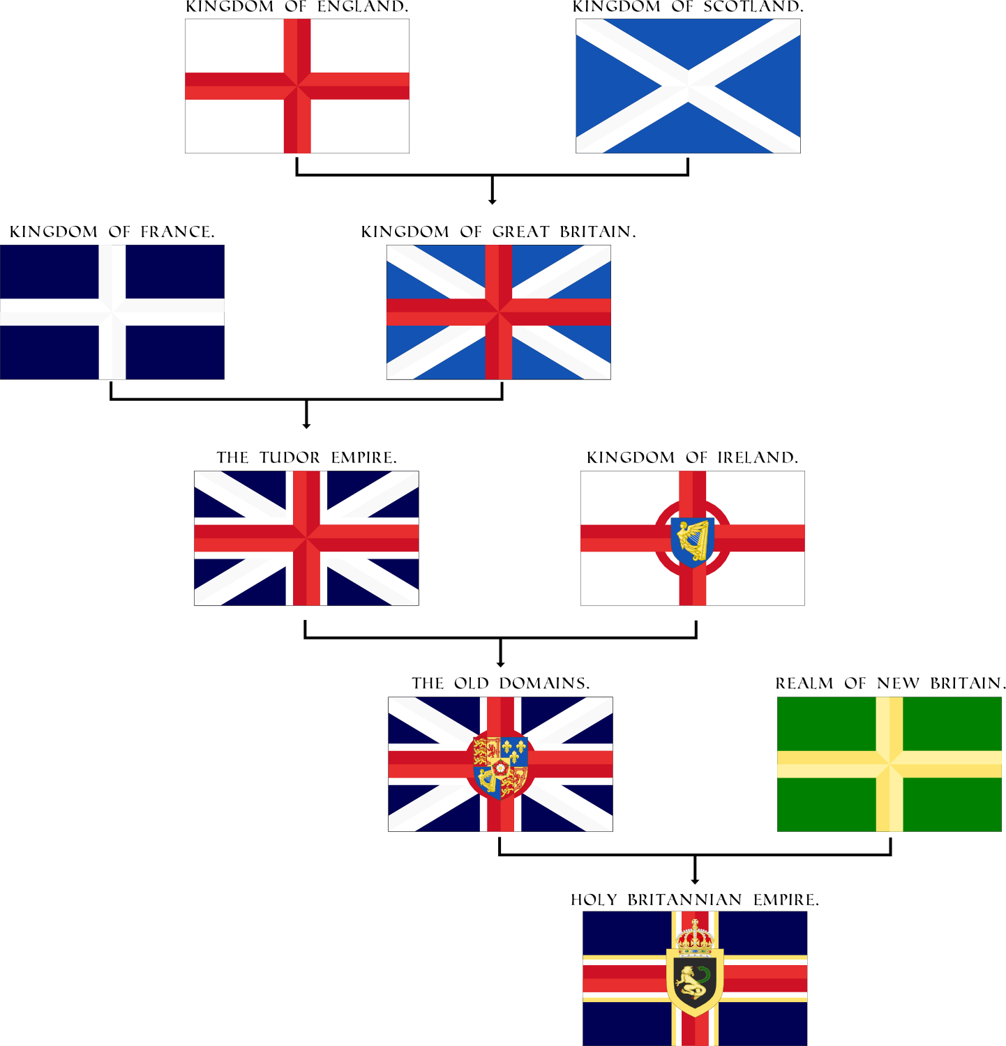 picture of national flag of england