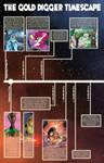 Gold Digger Timeline1