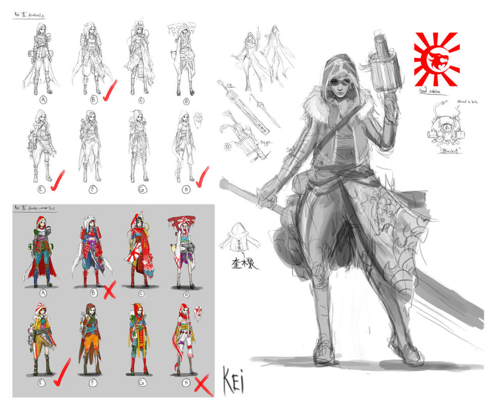Kei concept process by muju