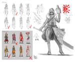 Kei concept process