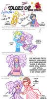 Luisazo's Tales of Art Meme