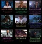 Jurassic Park Alignment Chart