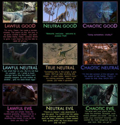 Jurassic Park Dinosaurs Alignment Chart