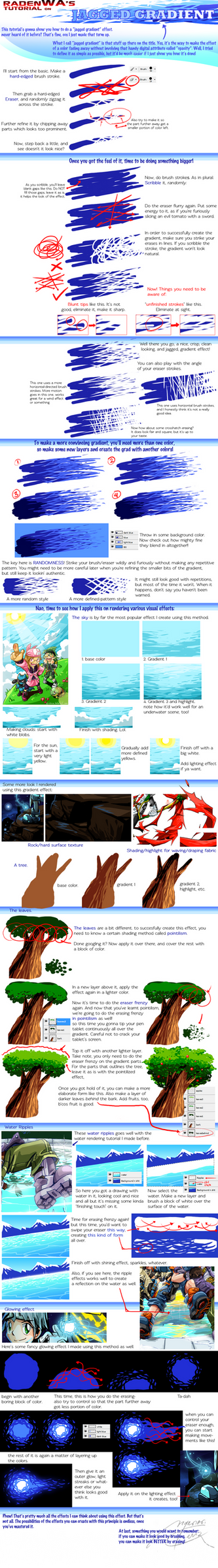 Tutorial on JAGGED GRADIENT. by RadenWA