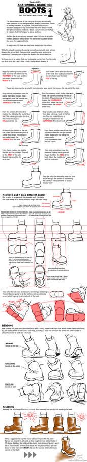 WA's BOOT Anatomy Tutorial Pt1
