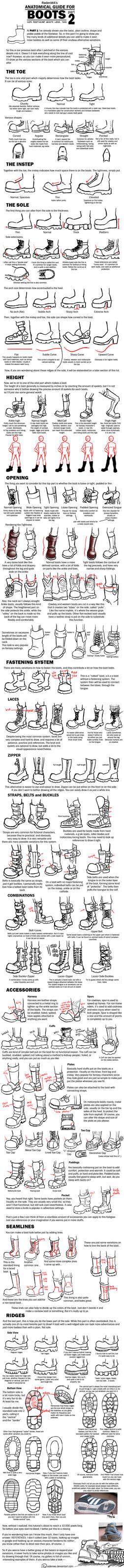 WA's BOOT Anatomy Tutorial Pt2