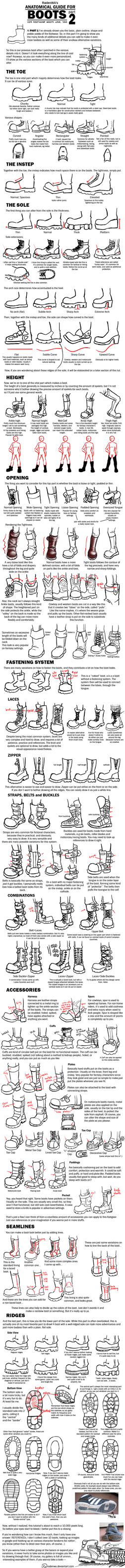 WA's BOOT Anatomy Tutorial Pt2 by RadenWA