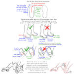 Footwear Drawing Guide - Left and Right Difference