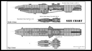 Babylon 5 - Original Designs Size Chart