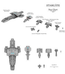 Stargate - Size Chart 2018 April by Mallacore