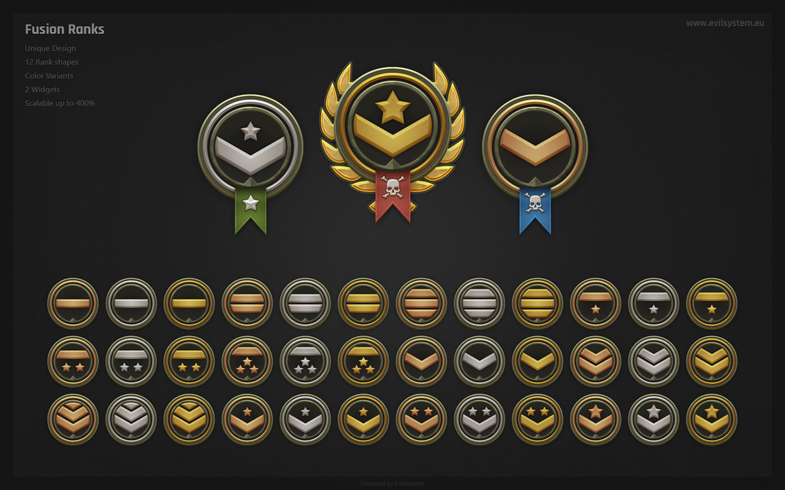 Fusion Ranks by Evil-S