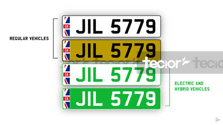 Post-Brexit UK Number Plate Concept