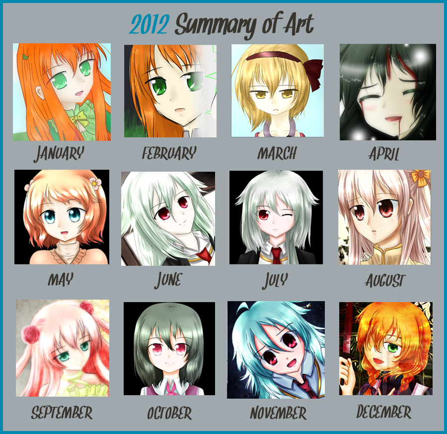 Coren's 2012 Art Summary by CorenB