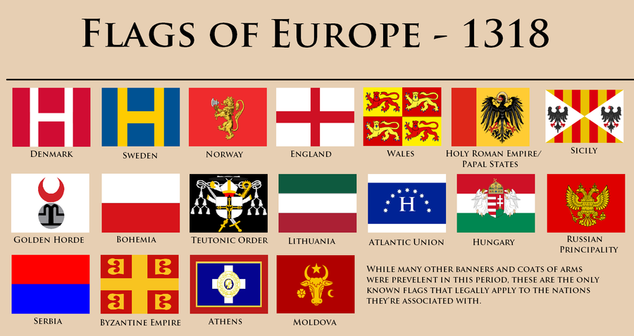 historical flags of the world